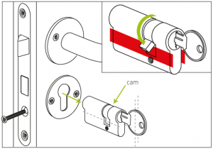Locksmith MOUNTING EURO CYLINDER lock change